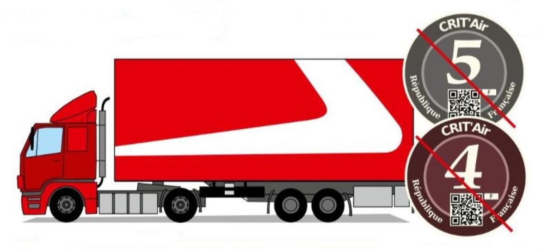 Les poids lourds et véhicules utilitaires légers destinés au transport de marchandises ne pourront plus accéder, circuler et stationner dans la ZFE de la Métropole si leur vignette Crit'Air est de catégorie 4, 5 ou s'ils sont « non classés ».